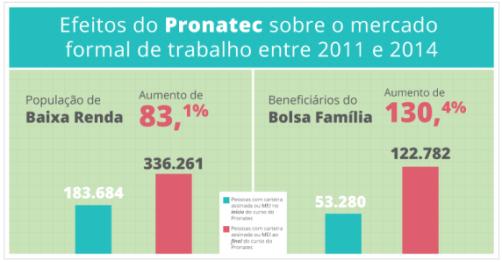 pronatec1