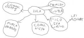 """Sobre a coletiva da """"Operação Lava-Jato"""" e a operação Delenda Lula2018"""
