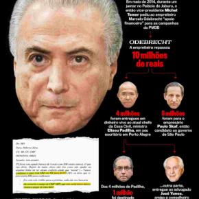 """Pato da FIESP levou R$ 6 milhões antes de ir às ruas """"contra a corrupção""""; """"depois de muito choro"""", dizOdebrecht"""