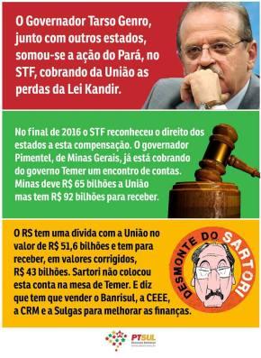 Lei Kandir: A União deve R$ 43 bi ao RS. Sartori não quer cobrar e ainda quer vender Estatais e o PatrimônioPúblico