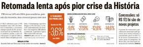 """Como a Globo tratou a notícia de """"pior crise dahistória"""""""
