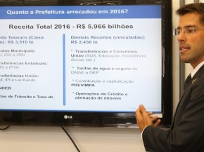 A Prefeitura de Porto Alegre fala que não pagará mais em dia a partir de…maio. E não vai fazer nada pra mudaristo.