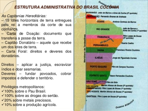 brasil-colonial-4-638