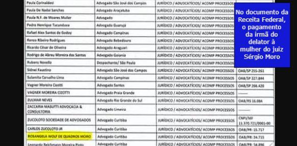 Luiz Nassif: Esposa de Moro também esta na lista de