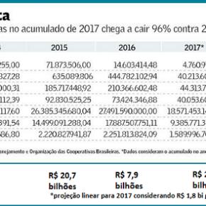Jornal Valor Econômico mostra destruição dos programas sociais emnúmeros