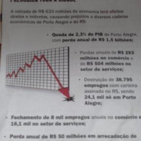 Porto Alegre: Marchezan vai quebrar comércio dos bairros e gerar mais desemprego nacidade