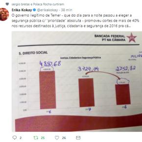 TEMER CORTA 40% DO ORÇAMENTO DA SEGURANÇA E DEPOIS IMPÕE INTERVENÇÃOMILITAR…