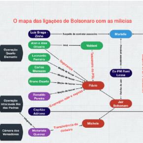 Bolsonaro: os indícios contra um cidadão acima de qualquer suspeita, por LuisNassif