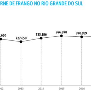 Agricultura gaúcha e brasileira pagarão caro pela ida de Bolsonaro ao Muro dasLamentações