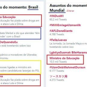 Até quando Bolsonaro e sua trupe continuarão envergonhando o Brasil diante domundo?