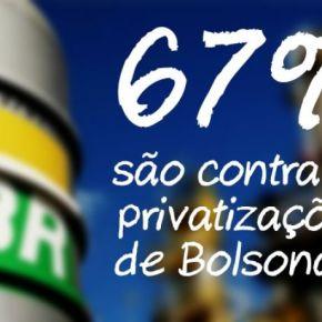 Maioria absoluta dos brasileiros é contra privatizações de Bolsonaro, diz PesquisaDatafolha