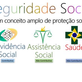 Saúde, Assistência e Previdência são parte da SEGURIDADE SOCIAL, Direito Constitucional (Por PauloPaim)