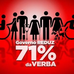 Crueldade: Bolsonaro e Guedes mandam cortar 71% da verba da saúde para pessoas comdeficiência
