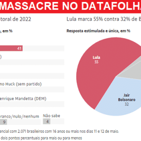 Datafolha: Lula sepulta a '3ªvia'